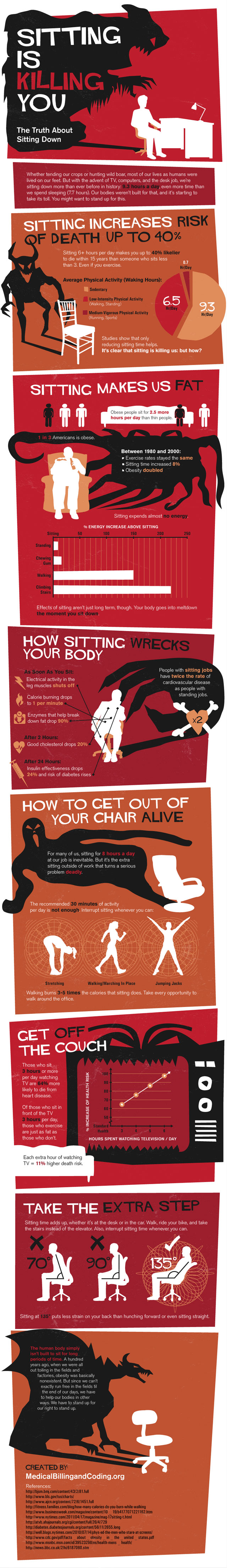 Health Affects of Sitting All Day